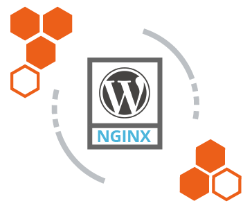 NGINX WordPress                                 environment