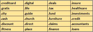 pre-order-domains